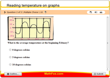 Reading temperature on graphs