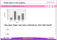 Read data on bar graphs