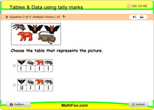 Tables data using tally marks