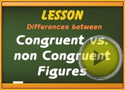 Congruent not Congruent Figures video