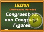 Congruent not Congruent Figures video