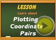 Plotting Coordinate Pairs video