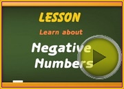 Negative Numbers video