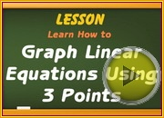 Graph Linear Equations 3 Points video