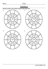 Addition circle drils