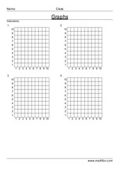 Bar and linear graphs practice sheet