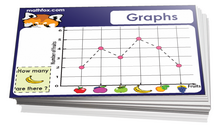 Data and graphs review card game