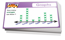 5th grade math cards on data, sets and graphs - For math card games and board games