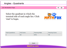 Angles quadrants