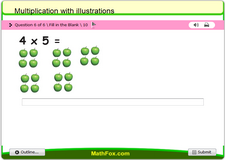 Multiplication with illustrations