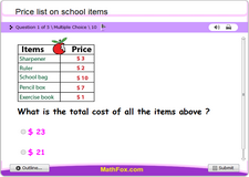 Price list on school items
