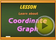 Coordinate Graph video