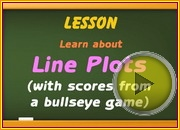 Line Plots 2 video