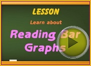 Reading Bar Graphs video