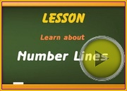 Number Lines video