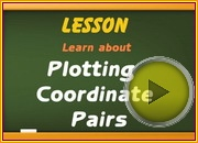 Plotting Coordinate Pairs video