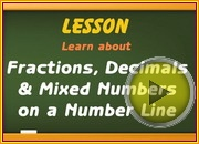 Fractions Decimals Mixed Numbers Line video