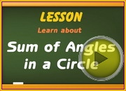 Sum of Angles in Circle video