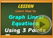 Graph Linear Equations 3 Points Lesson 2 video
