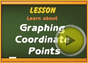 Graphing Coordinate Points video