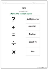 Learn signs in math