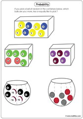 Probability with balls in a box