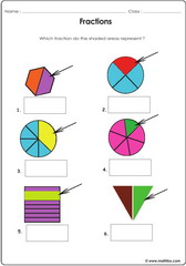 Fraction of circles squares