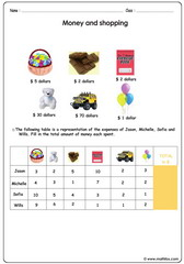 Money buying items