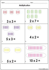 Multiplication with strokes