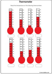 Readings on thermometer