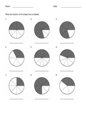 Fraction of circles circles