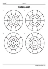 Multiplication circle drill