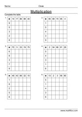 Multiplication table drill