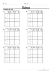 Division table drill