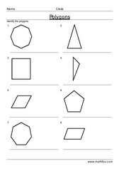 Polygons sides vertices