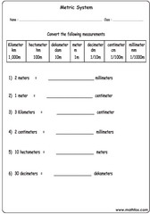 Metric system converting scales
